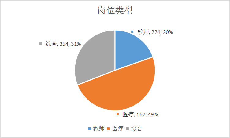 西安人口2020总人数是多_西安人口密度分布图(3)