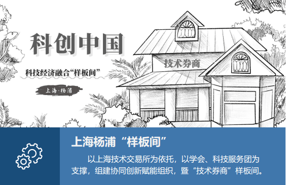 """杨浦这个""""样板间"""",用""""技术券商""""拉拢生意"""