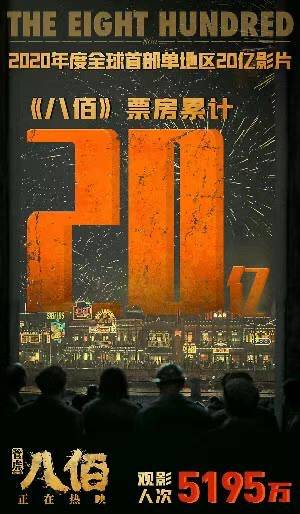 赢咖3平台注册 《八佰》票房突破20亿元,位于内地影史票房榜第21位
