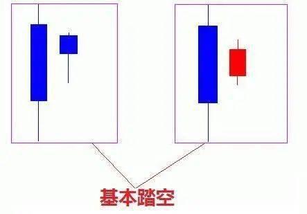 图片[10]-K线是什么?K线的种类解析,K线的48种类型图形全解析来了-图灵波浪理论官网-图灵波浪交易系统