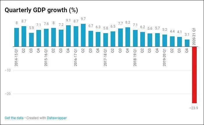 各国gdp排名统计口径_2017年西亚各国GDP排名 土耳其总量第一,卡塔尔人均最高
