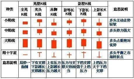 图片[3]-K线是什么?K线的种类解析,K线的48种类型图形全解析来了-图灵波浪理论官网-图灵波浪交易系统