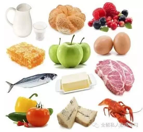 健身期间饮食计划可比训练更重要!