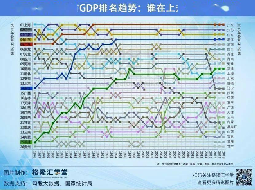 安徽1978年GDP基期_1978年安徽凤阳小岗村