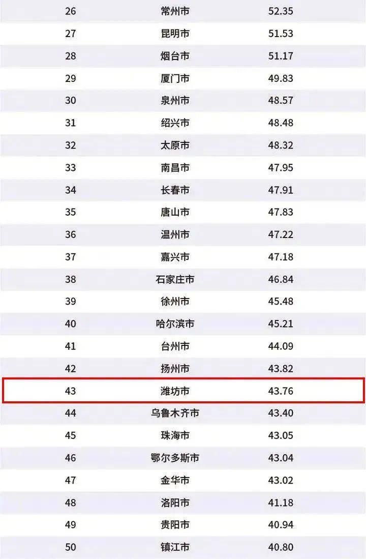 地级市前十位经济总量排名_江苏省地级市面积排名