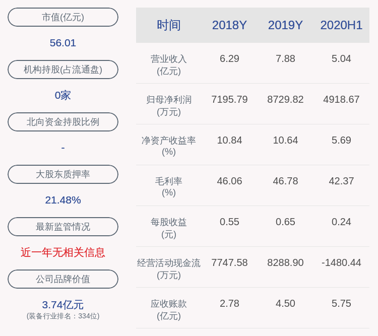 苏测:控股股东苏测总厂排除510万股质押