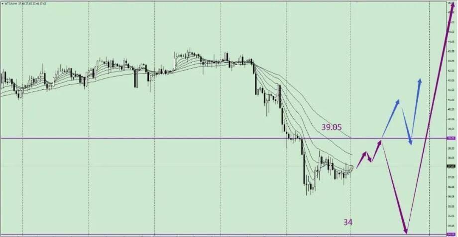 唐嘉俊:9.14 全球市场下周推背图