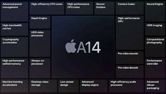 苹果首款5纳米移动芯片发布,全球5纳米芯片产能争夺加剧
