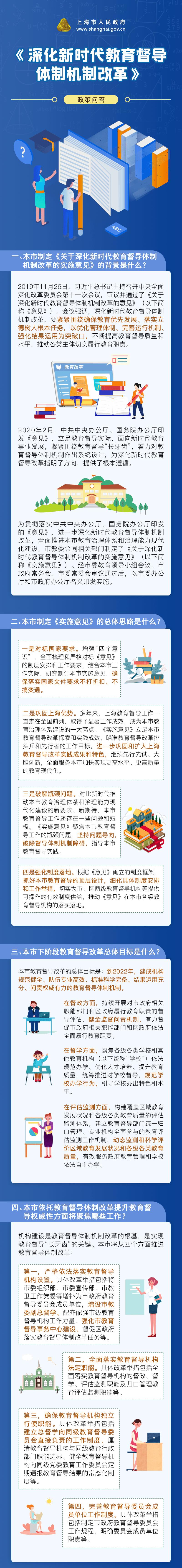 上海出台教育督导体制机制改革实施意见,强化制度落地