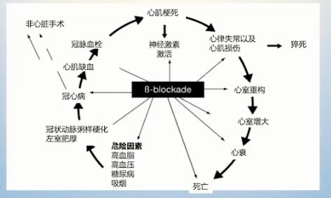 高血压H受体剂的原理_高血压图片