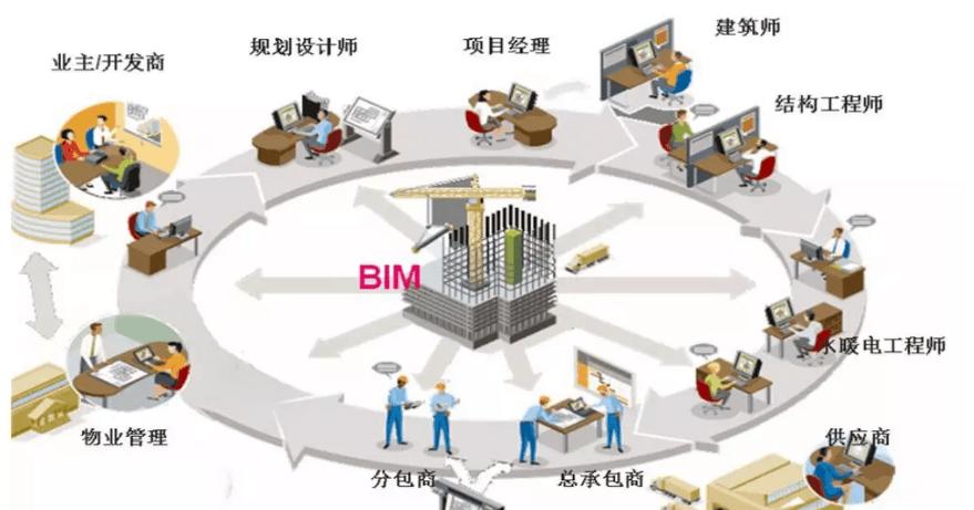 新型建筑工业化,到底新在哪儿?