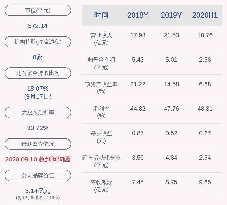 国瓷材料:员工持股计划二期持股731万股