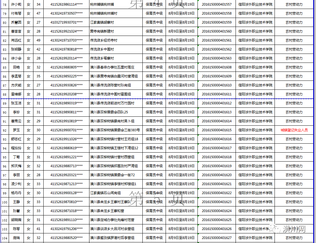 2020潢川县人口普查_人口普查