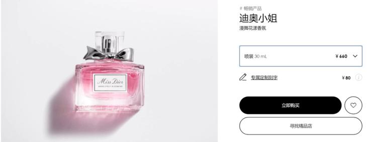 早知道有这个,我的香水就不会用到变质了!