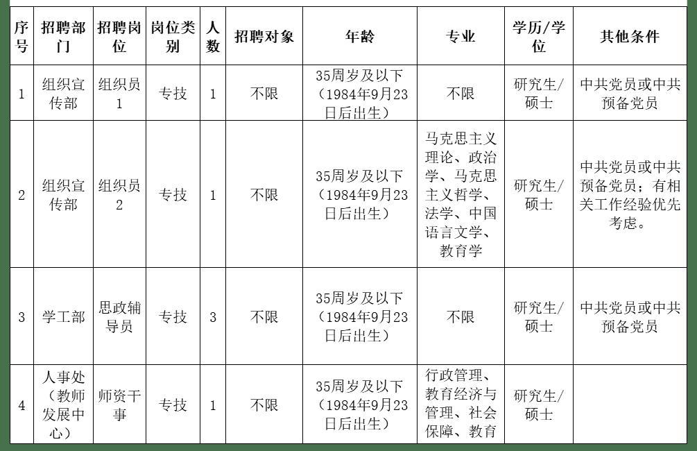 顺义分局实有人口管理员考试题_北京市公安局顺义分局
