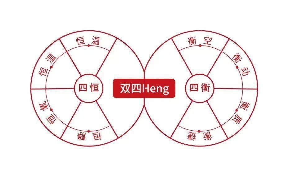 一起倾听关于Heng美的一千种可能