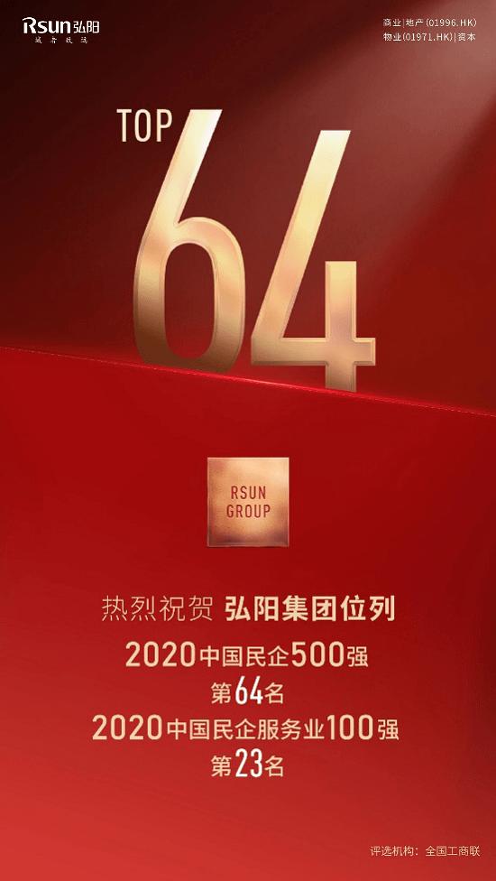 使命在肩行稳致远|弘阳地产跻身2020中国民营企业500强第64位