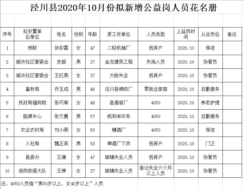 泾川人口_公示 泾川1人上榜