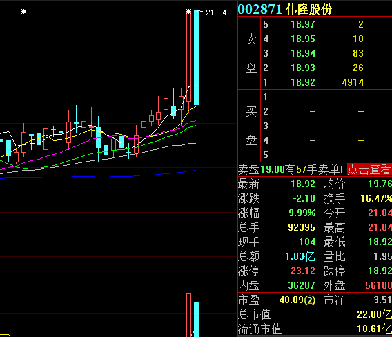 """4万股东""""躺枪""""!一下涨停,一下跌停,这2家公司股价遭遇""""杀猪盘""""?股吧炸开了锅…:"""