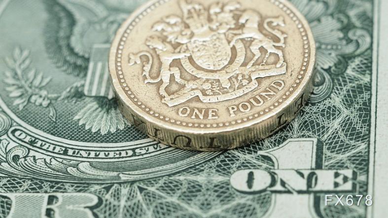 英镑或逐步上攻1.29,多头料迎两方面利好,四季度有望大涨600点: