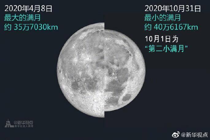 今年中秋,月亮开了瘦脸滤镜
