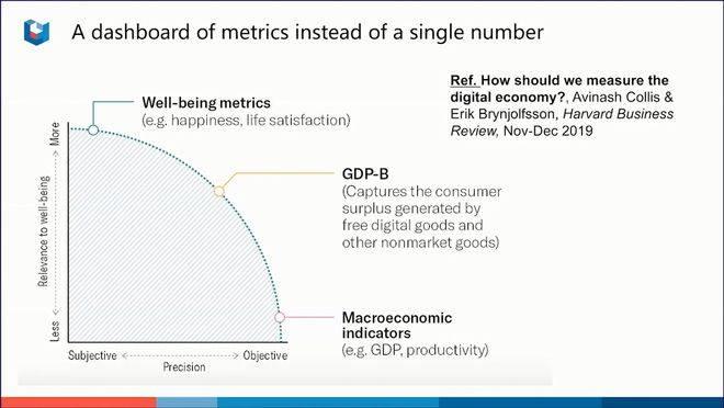经济学gdp论文_经济学类论文模范图片