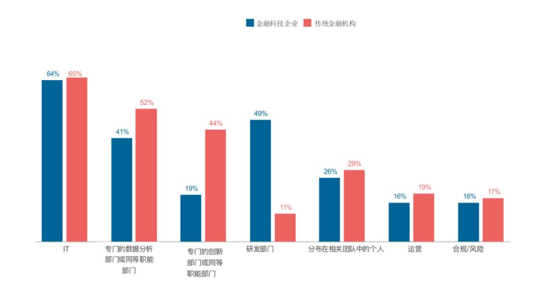 服务业 经济总量 全球_全球高考图片