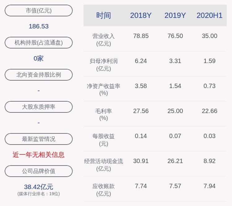 江苏有线:国安通信解除质押500万股