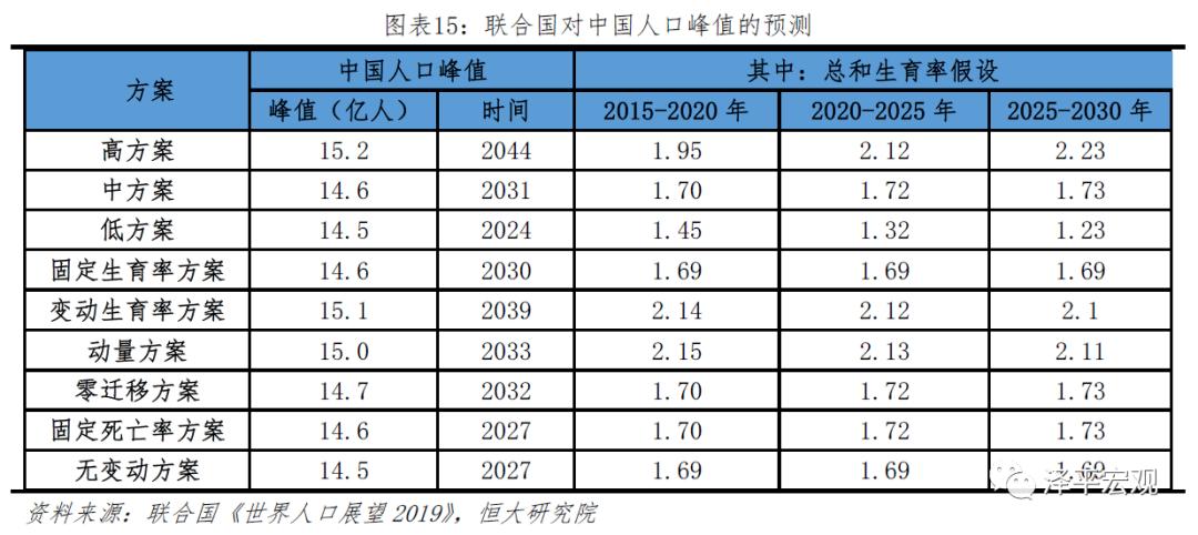 2020年中国多少人口_2020年日本总人口有多少