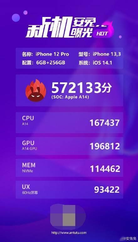 iPhone 12/12 Pro安兔兔跑分出炉:成绩低于预期