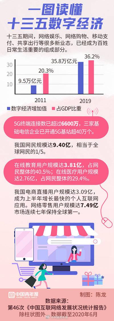 一号站平台登录网页:互联网:年轻人享受中国新经济红利