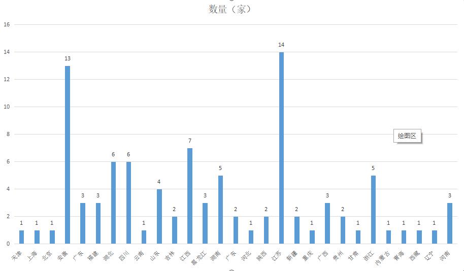 城投百强榜单出炉!总资产合计超14万亿