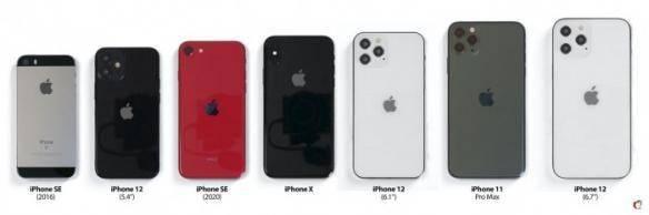 外媒制作iPhone全系尺寸对比:iPhone 12mini并非最小