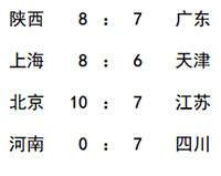 2020年全国棒球锦标赛:北京上海重聚争夺冠军