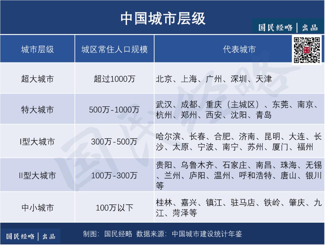 2020年的淮北市人口普查_人口普查(3)