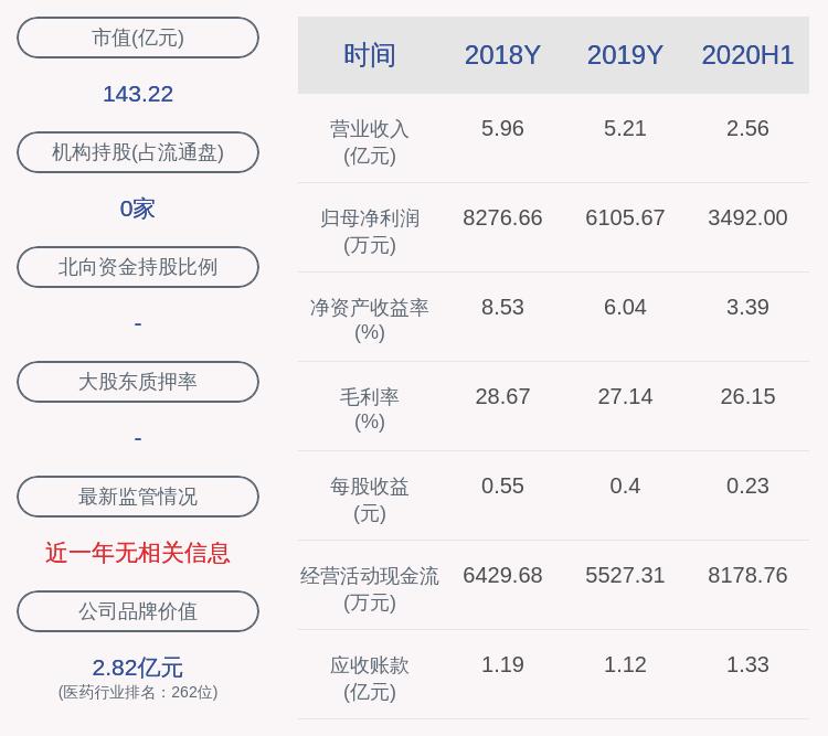 交易异动!正川股份:近3个交易日上涨21.03%