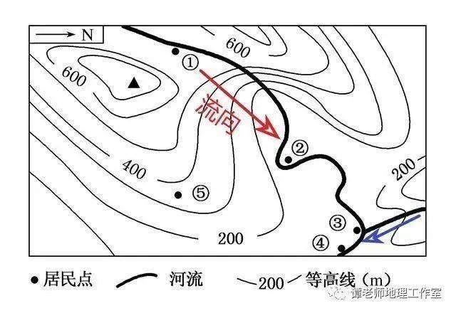 【考法指导】高考地理中河流流向的判读技巧总结