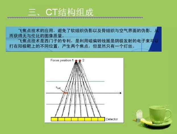 ct是什么原理_磁共振和ct有什么区别
