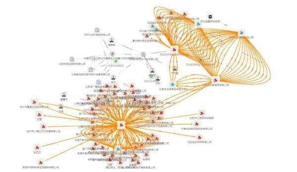 知识图谱创新FinTech,浪潮携手一览群智力推智能