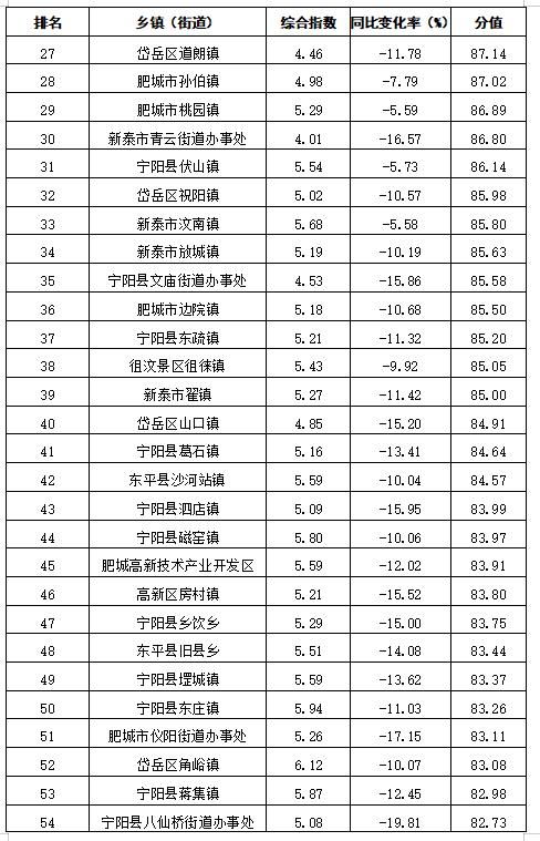2020上半年临汾各县g_临汾地图