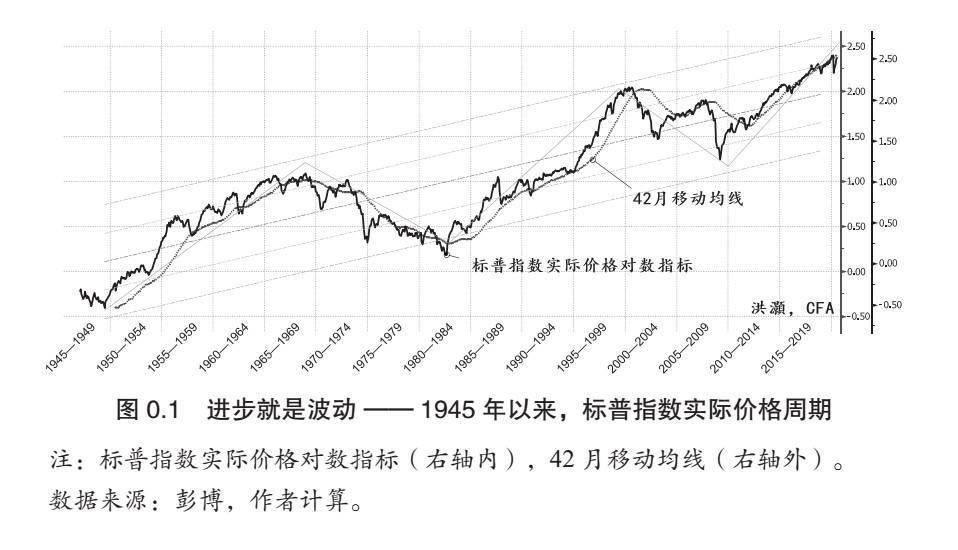 市场预测的原理有哪些_市场常见的海鱼有哪些