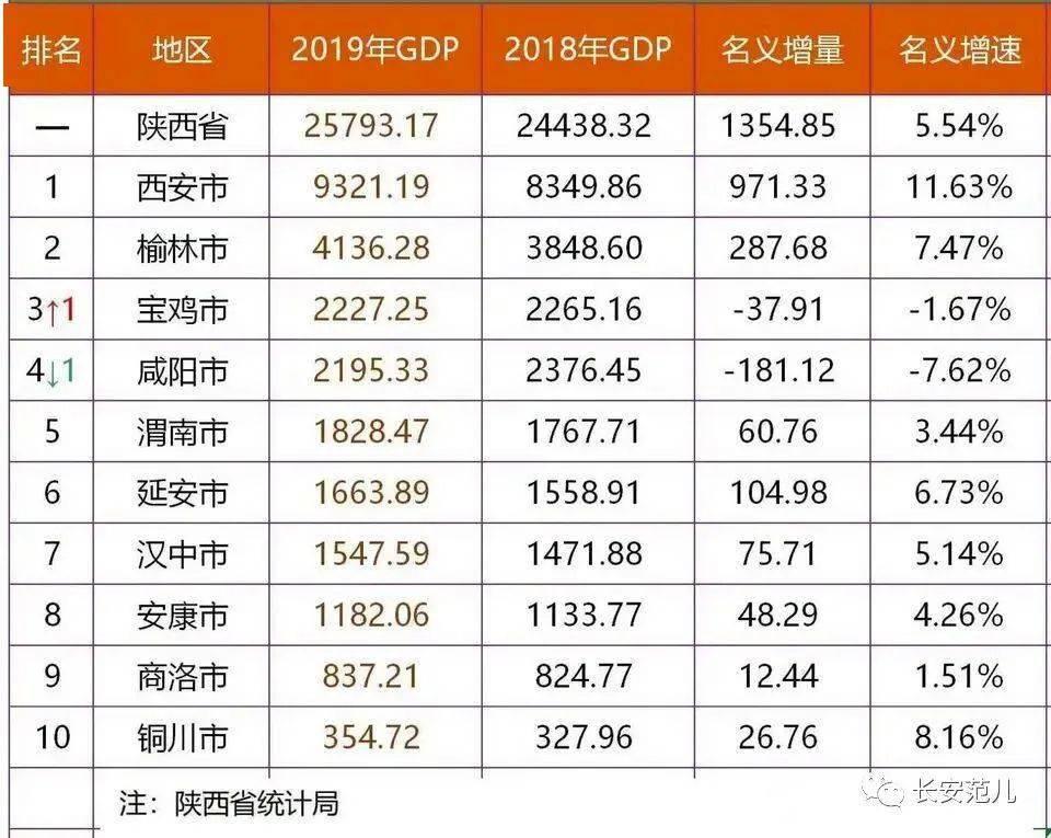 2020年沈阳全年GDP_2020年沈阳地铁线路图
