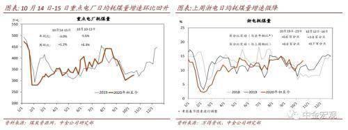 中金公司:境内外汇持有意愿上升     第4张