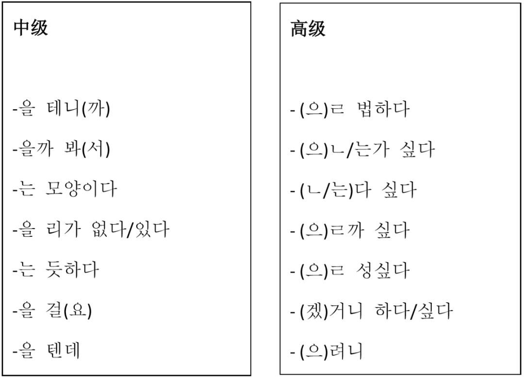 还在抱怨韩语的推测用法多?牙牙老师可是含泪学