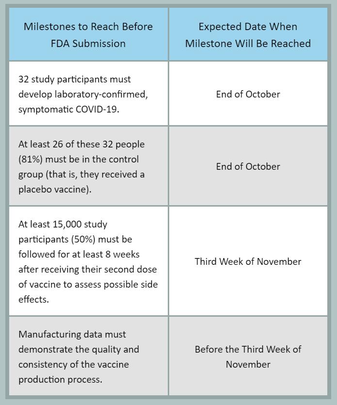 辉瑞:未达案例门槛,10月不太可能发布新冠疫苗有效性报告