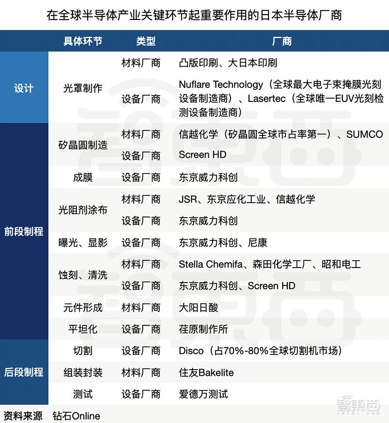 韩国三级出租监护人在职证明和收入证明原件或公证件.(图22)