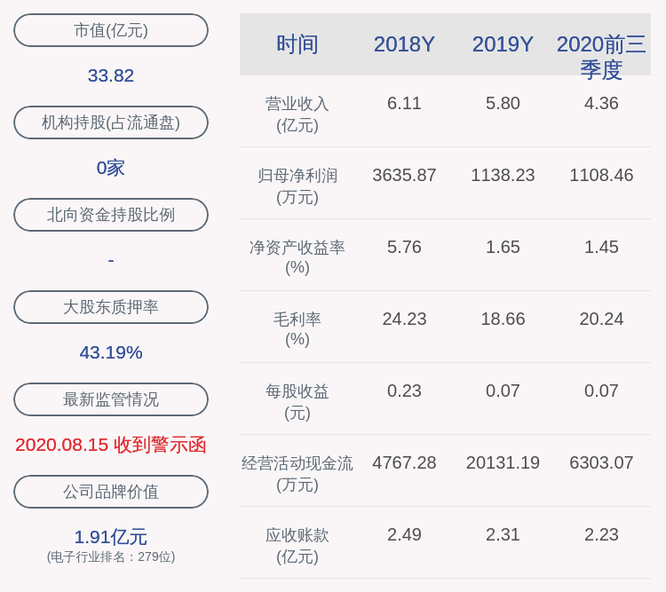 每股10.02元!泰晶科技:2020年限制性股票激励计划