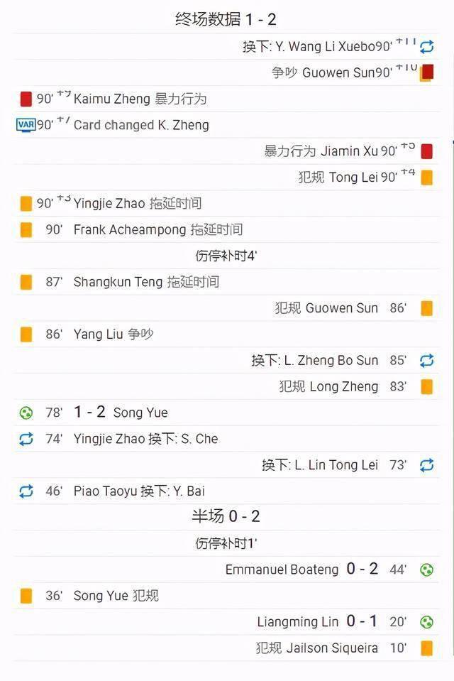 10黄3红!中超排位赛意外发生冲突,主裁王哲出牌破个人纪录