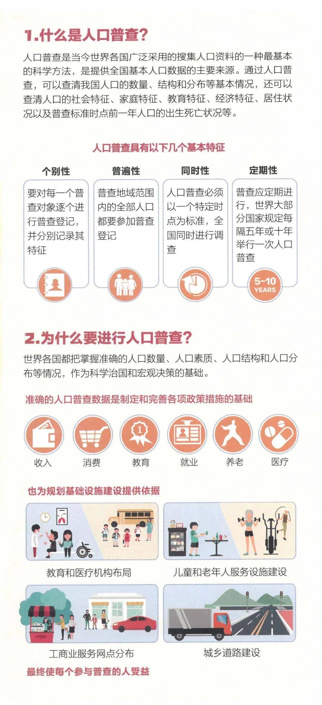 人口普查工作打分_人口普查(3)