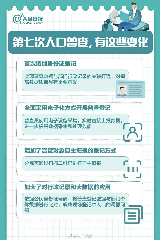 2020东阳市人口普查工资_东阳市2020年风玫瑰图